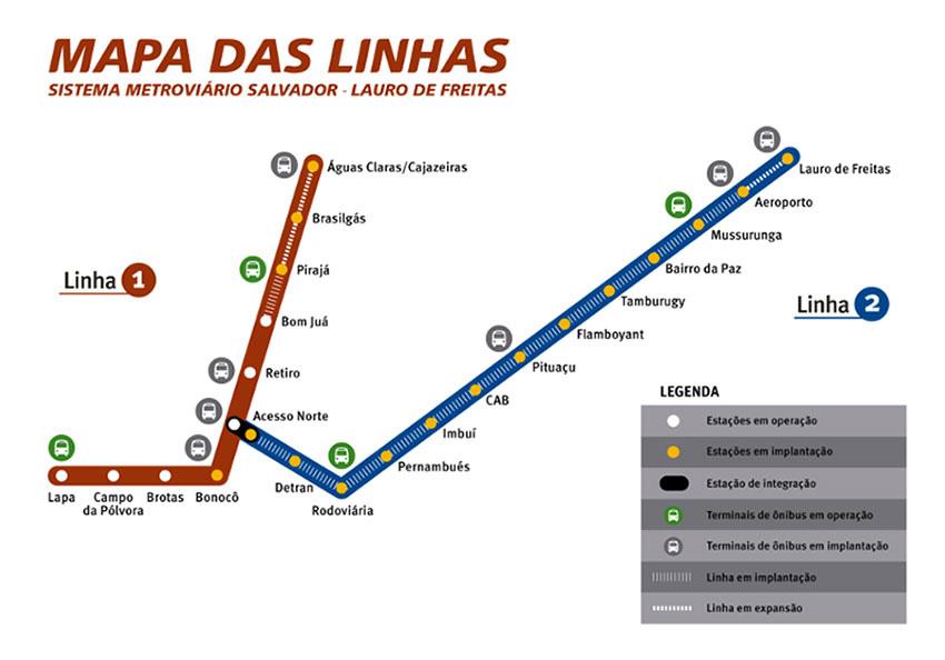 mapa das linhas
