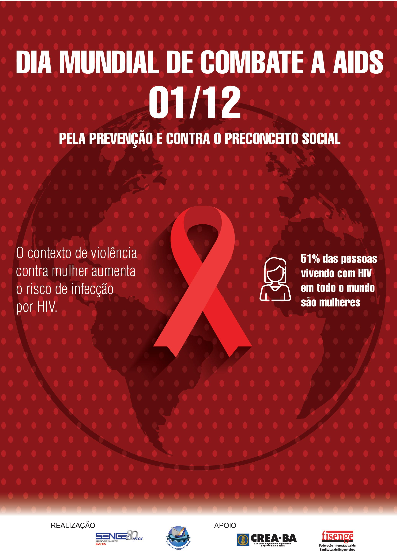 Card AIDS