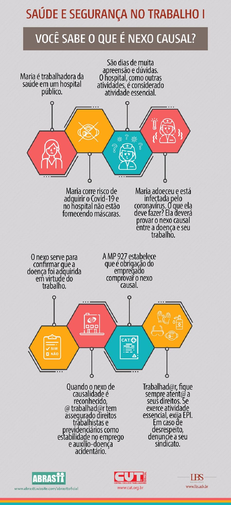 Orientações da CUT sobre saúde e segurança no trabalho